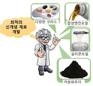 Fig. 1 EMRF(Enhanced Magneto Rheological Fluid) 개발